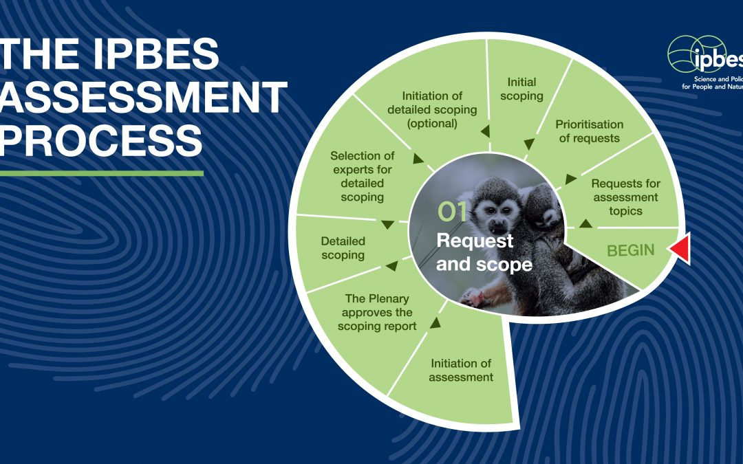 FORUM 2019: The IPBES Global Assessment is overwhelming!
